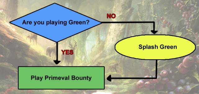 primeval bounty